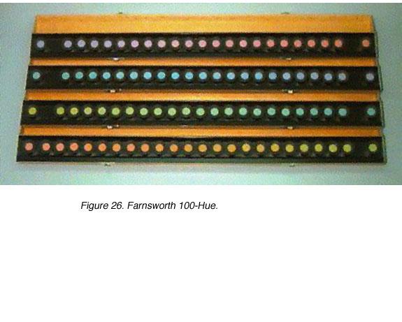 lantern test color Farnsworth