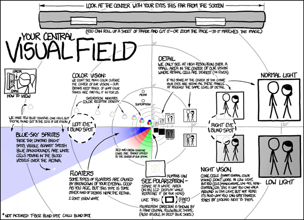 XKCD is one of my all time Xkcd Mammals